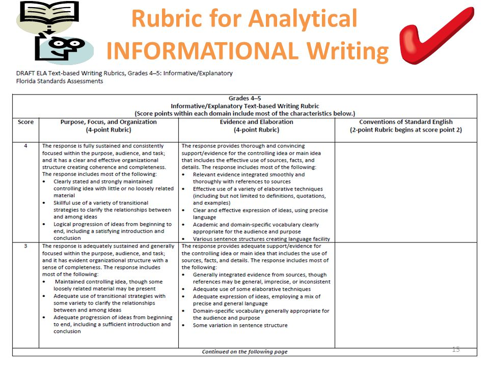 analytical essay scoring rubric 3 2 1 0 score a introduction  rubric for the assessment of the argumentative essay  title: argumentative essay rubric author: carol jackson.