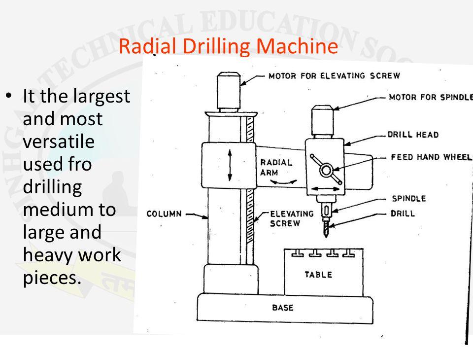 unit 4 machine tools machine tools  basic elements