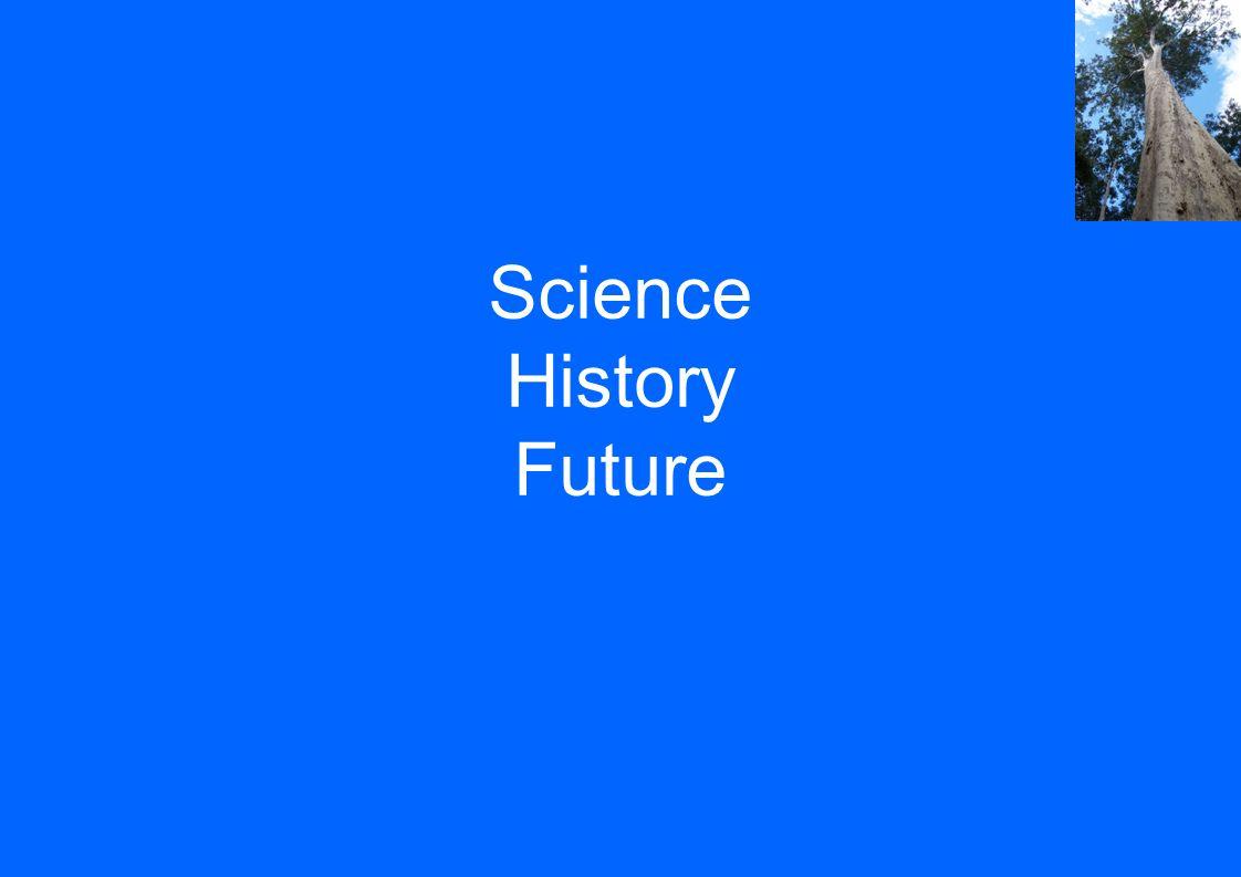 Science History Future