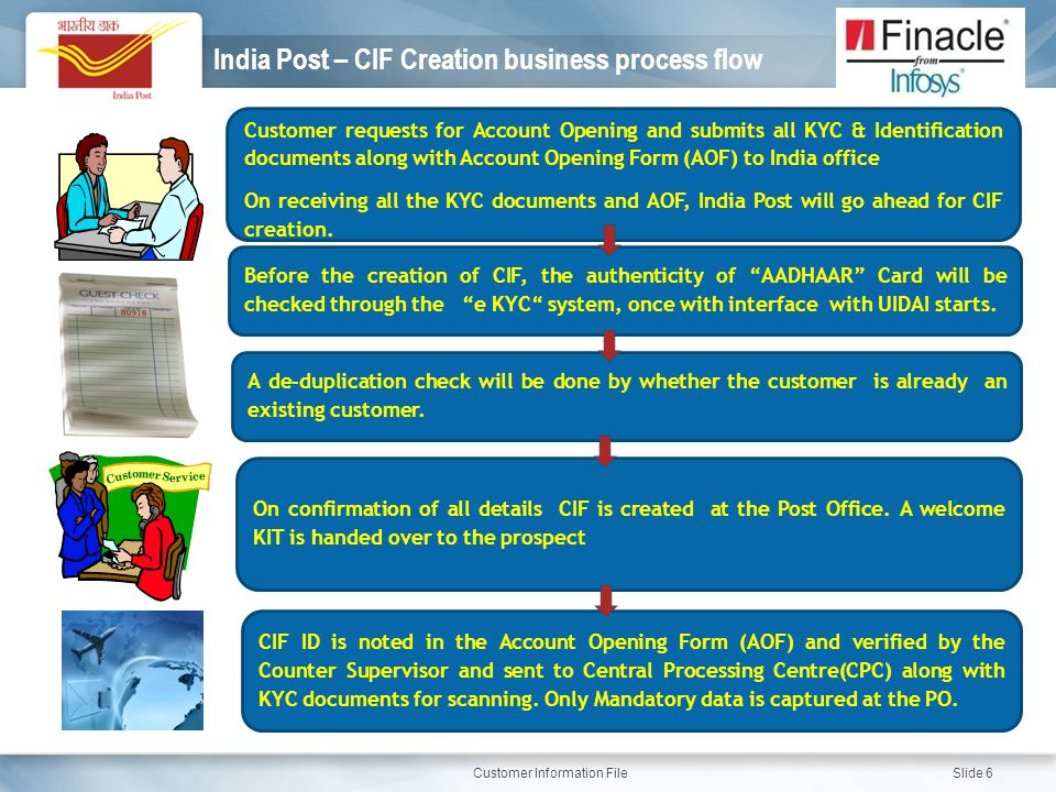 India Post – CIF Creation business process flow