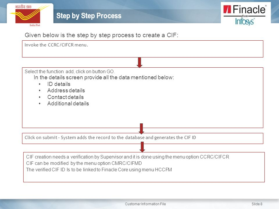 Step by Step Process Given below is the step by step process to create a CIF: Invoke the CCRC/CIFCR menu.