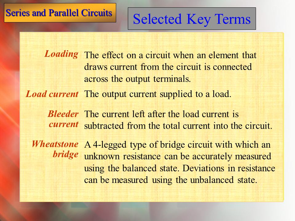 Selected Key Terms Loading