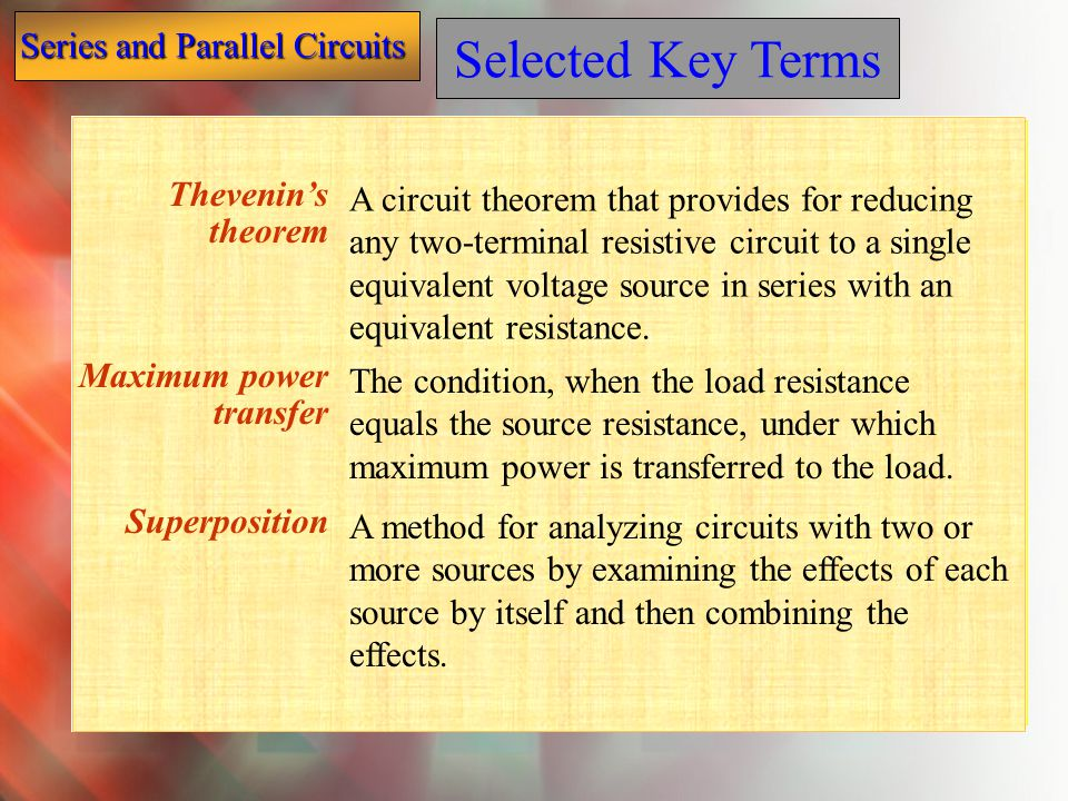 Selected Key Terms Thevenin's theorem