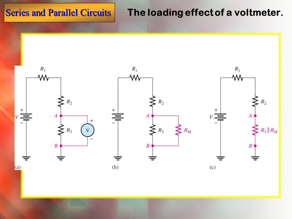The loading effect of a voltmeter.