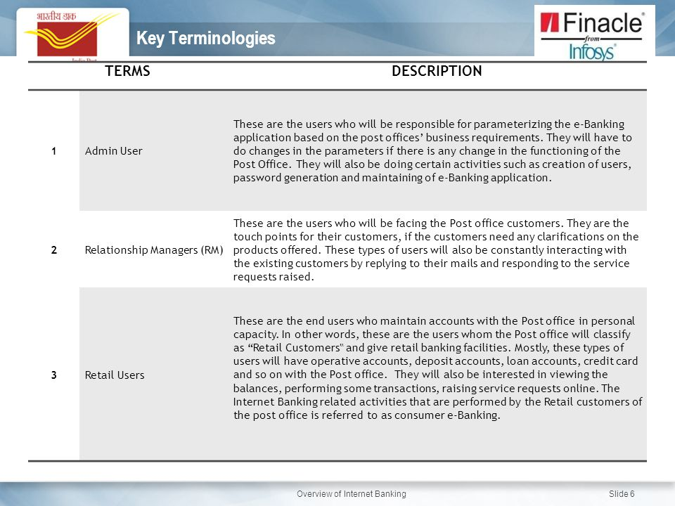 Key Terminologies TERMS DESCRIPTION 1 Admin User