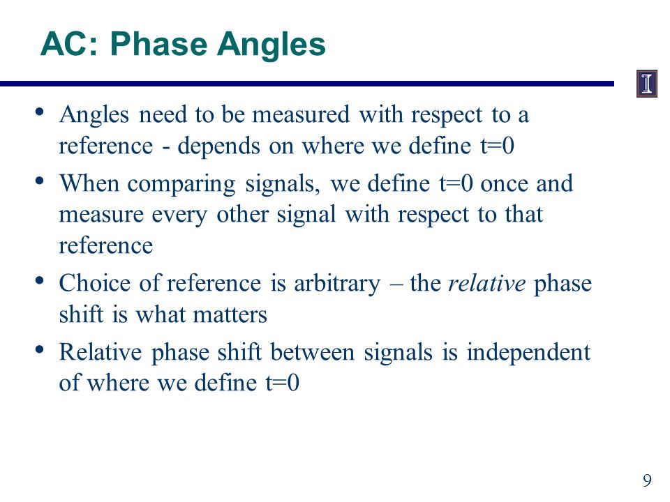Example: Phase Angle Reference