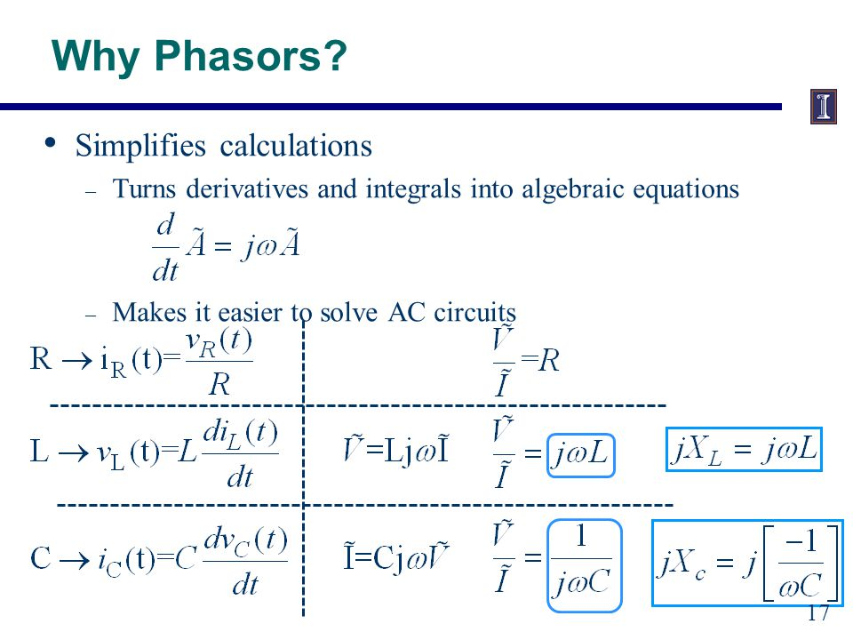 Why Phasors: RLC Circuit