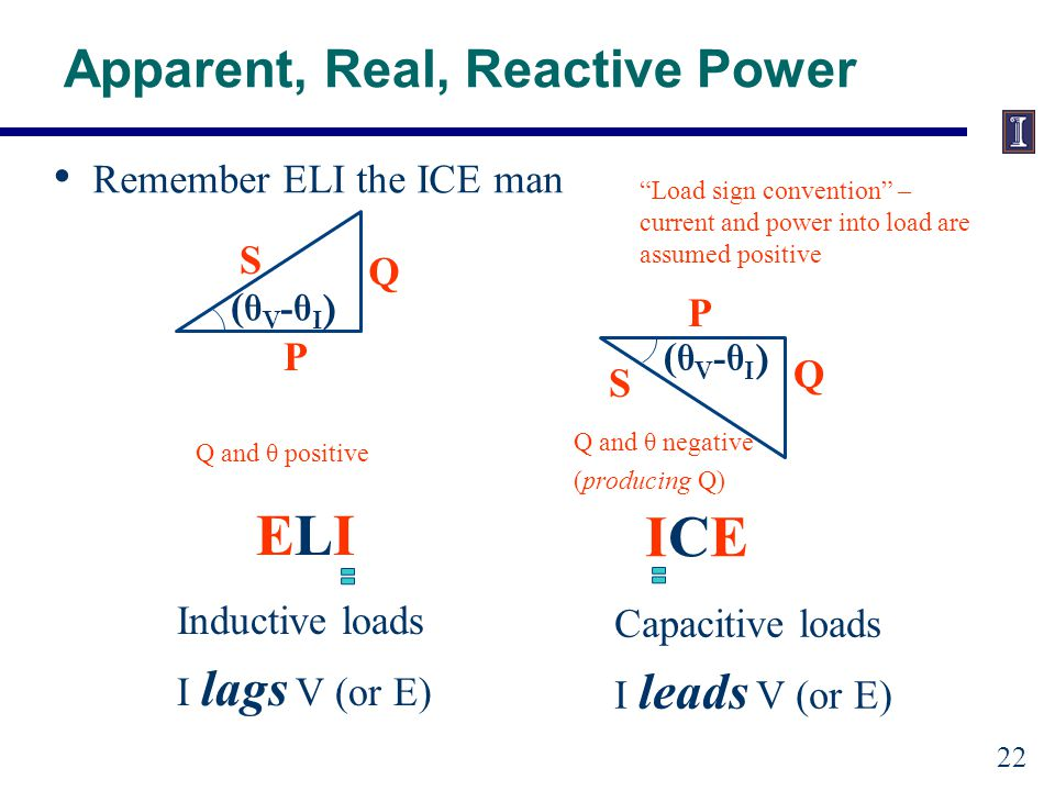 Apparent, Real, Reactive Power