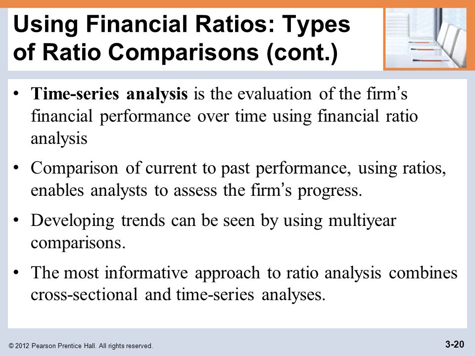 What Are the Types of Financial Ratios Used to Analyze Financial Performance?