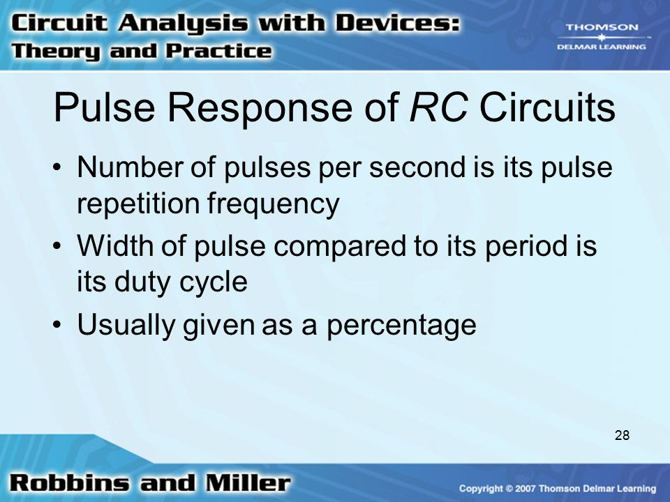 Pulse Response of RC Circuits