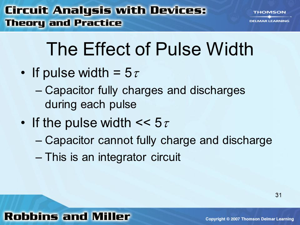 The Effect of Pulse Width