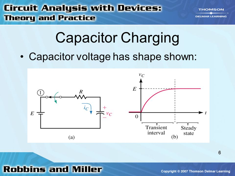 Capacitor Charging Capacitor voltage has shape shown: