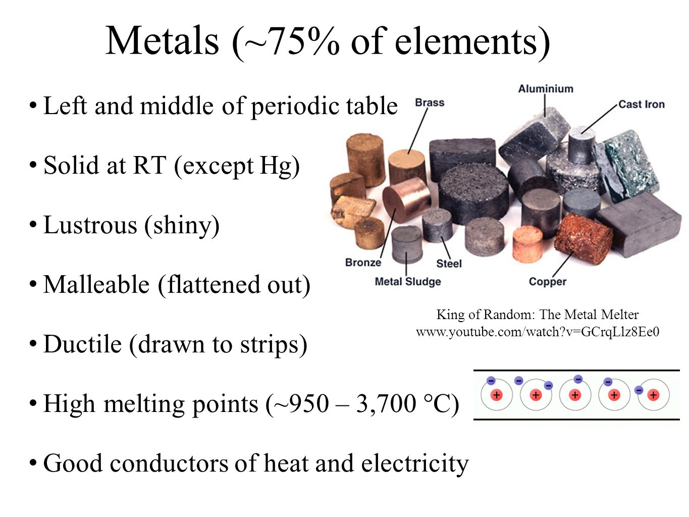 History and trends of the periodic table ppt video online download 11 metals urtaz Choice Image