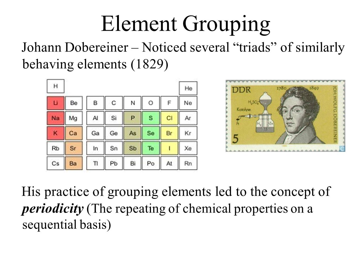 History and trends of the periodic table ppt video online download history and trends of the periodic table 2 element gamestrikefo Gallery