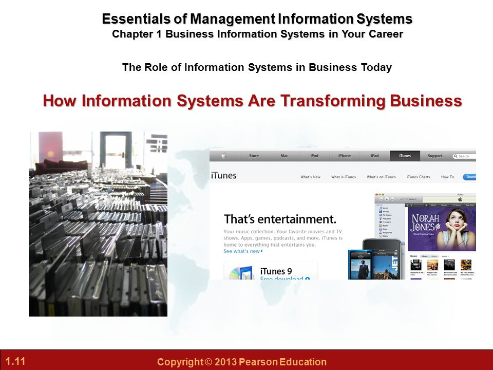 How information systems is transforming in