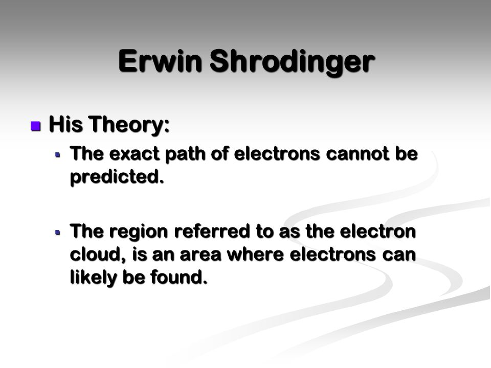 Erwin Shrodinger His Theory: