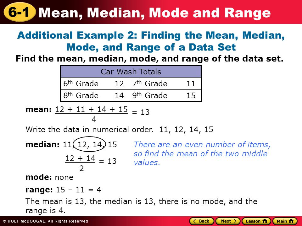 Learn to find the mean median mode and range of a data set additional example 2 finding the mean median mode and range of a ccuart Gallery