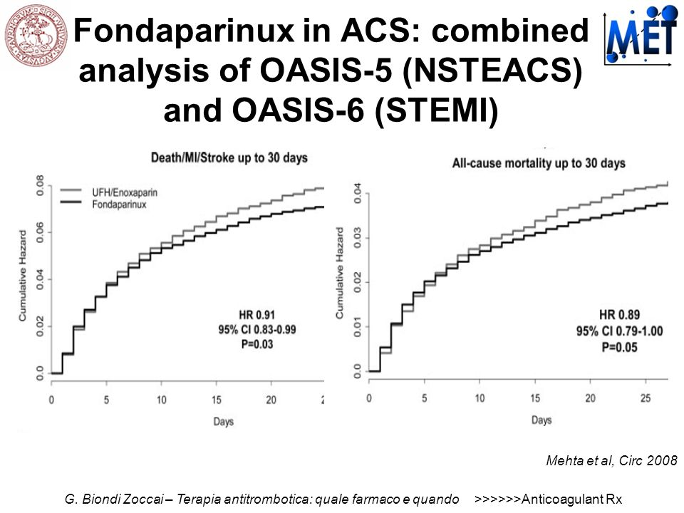 Fondaparinux in ACS: combined analysis of OASIS-5 (NSTEACS) and OASIS-6 (STEMI)