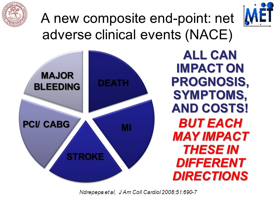 A new composite end-point: net adverse clinical events (NACE)
