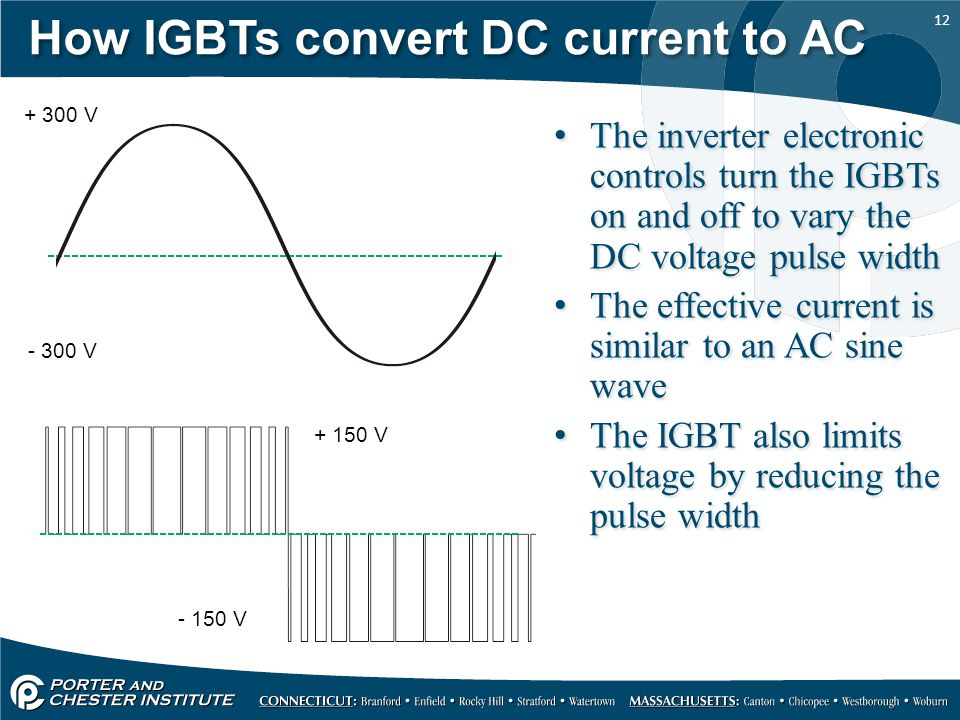 How IGBTs convert DC current to AC
