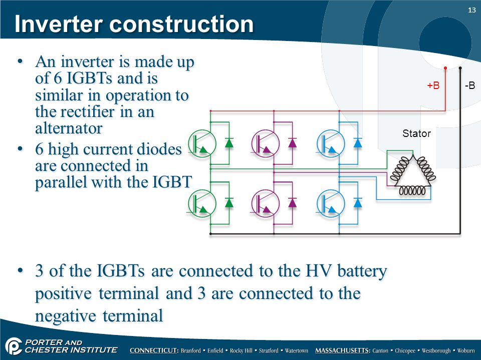 Inverter construction