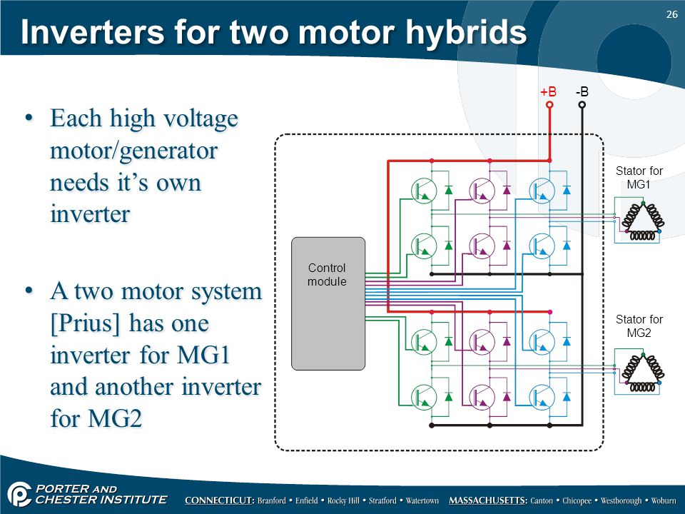 Inverters for two motor hybrids