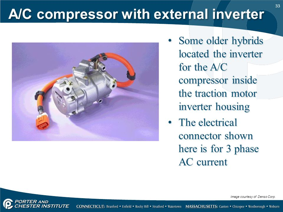 A/C compressor with external inverter