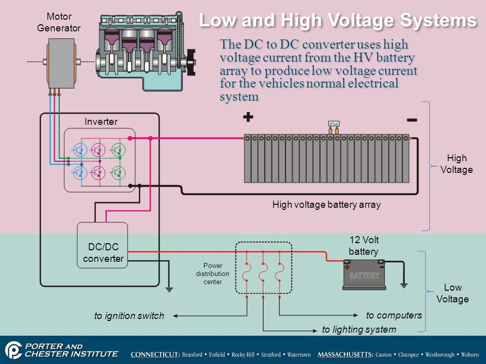 Low and High Voltage Systems