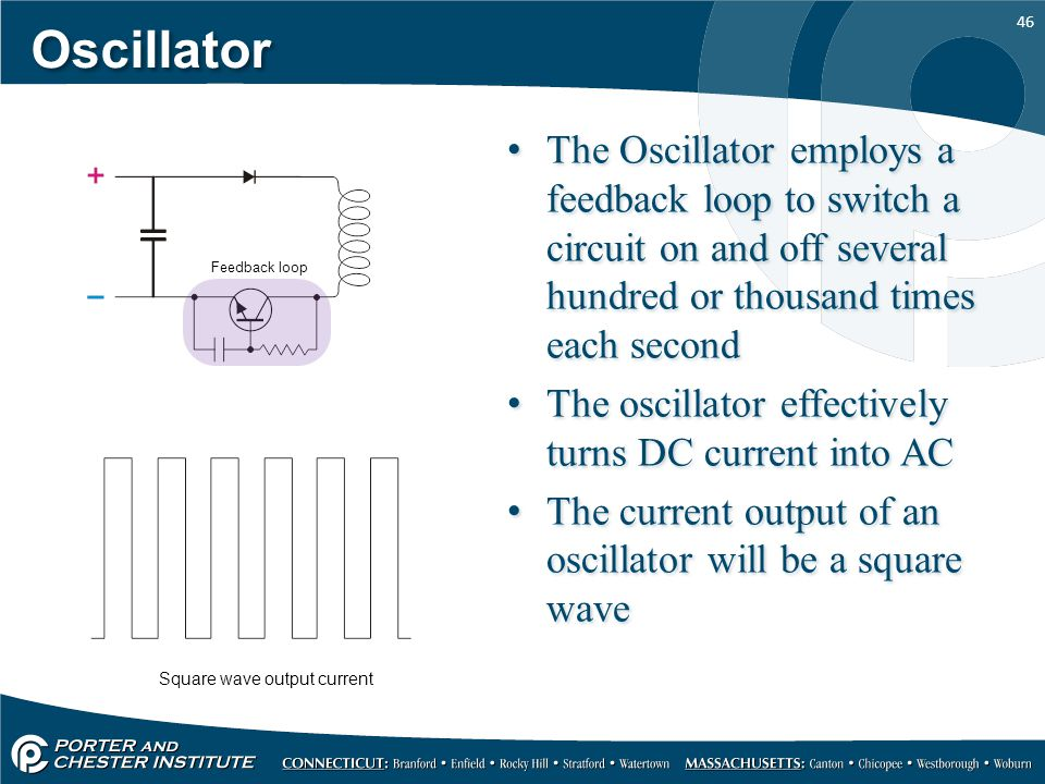 Square wave output current