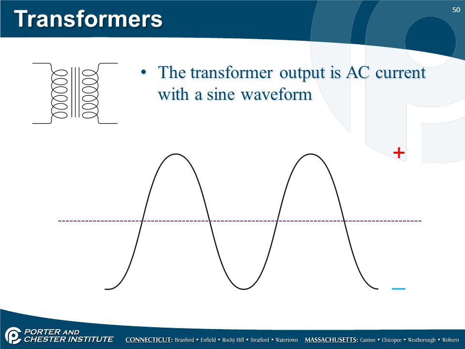 Transformers The transformer output is AC current with a sine waveform + _