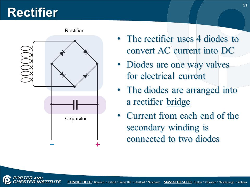 Rectifier The rectifier uses 4 diodes to convert AC current into DC