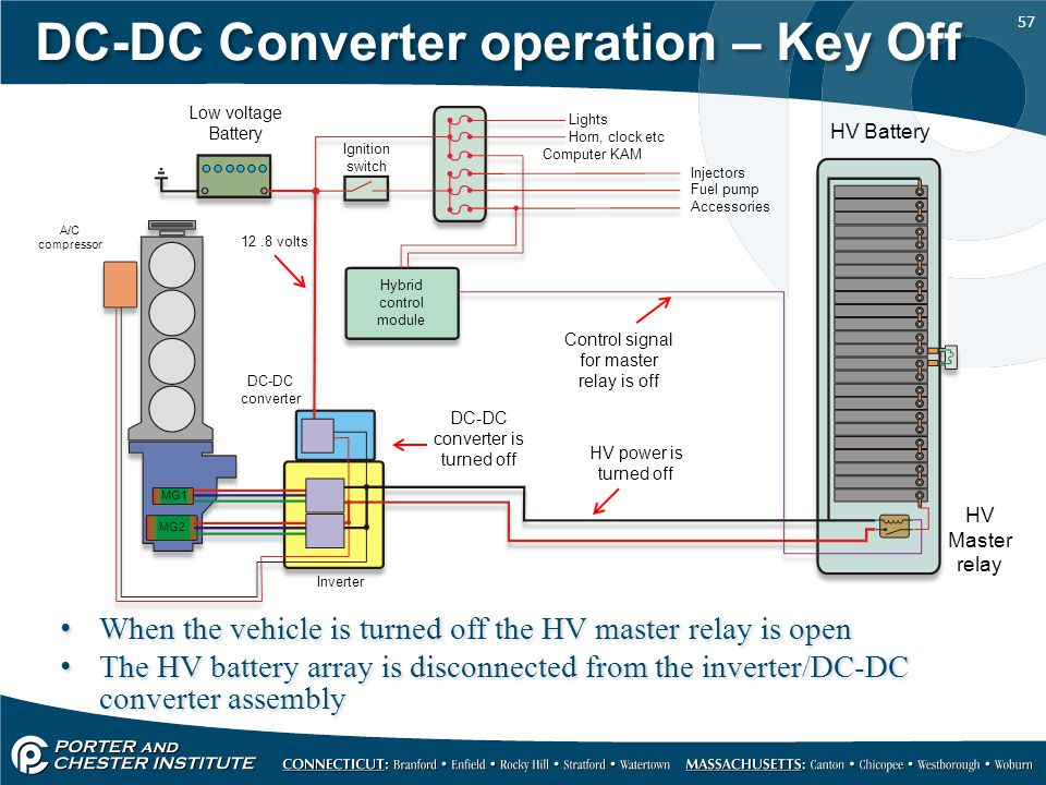 DC-DC Converter operation – Key Off