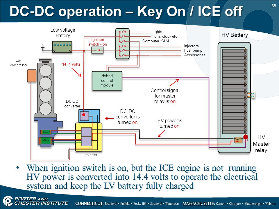 DC-DC operation – Key On / ICE off