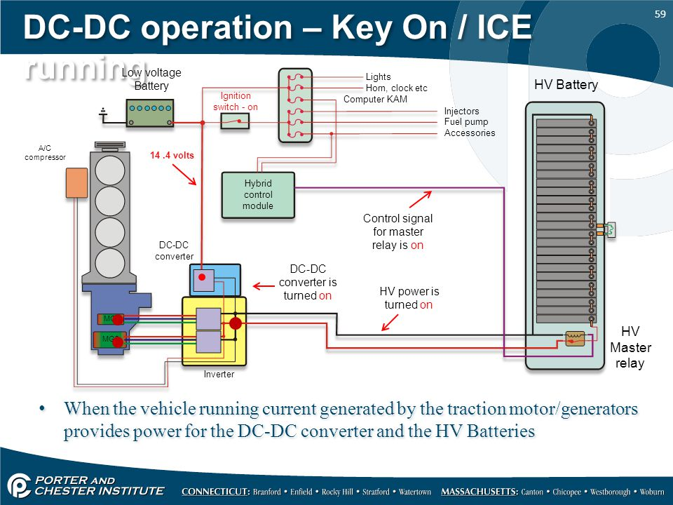 DC-DC operation – Key On / ICE running