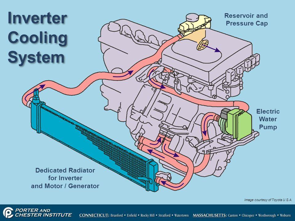 toyota prius wiring diagram saturn astra wiring diagram
