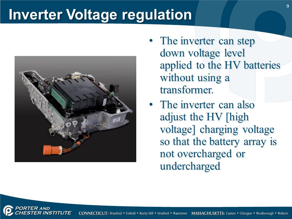 Inverter Voltage regulation