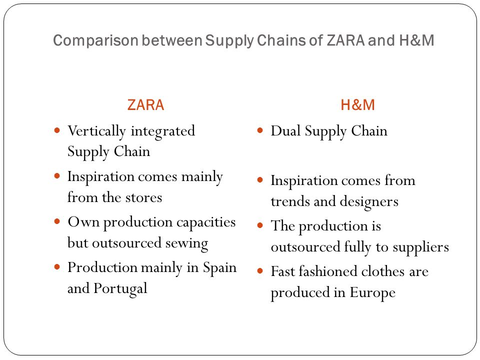 supply chain project on h m Check out supply chain manager profiles at h&m, job listings & salaries review & learn skills to be a supply chain manager.