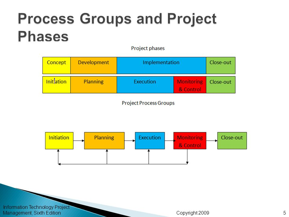 Statement of purpose in research proposal image 5