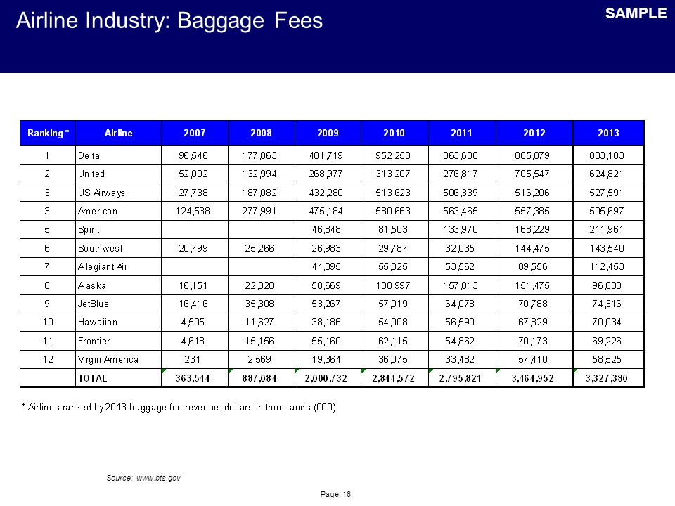 Top 100 List United Airlines Baggage Cost 28 28 Images