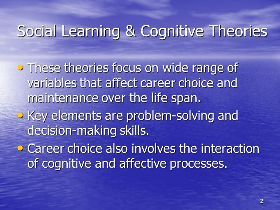 Examples List on new topic learning theory of career counseling