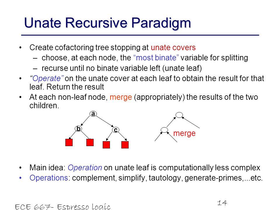 Unate Recursive Paradigm