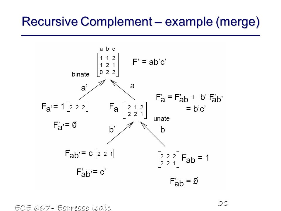 Recursive Complement – example (merge)