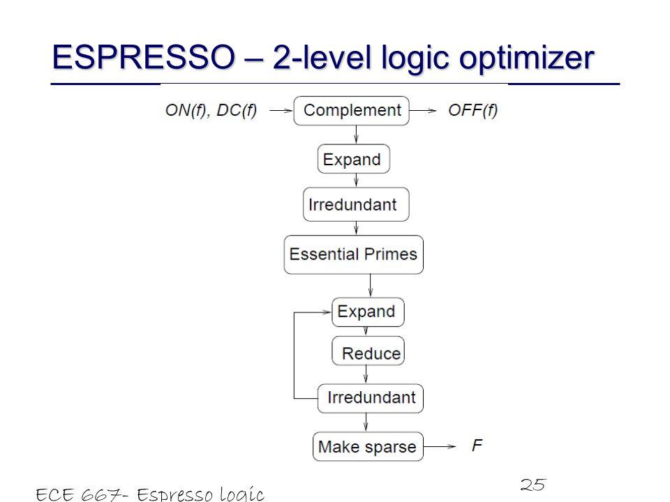 ESPRESSO – 2-level logic optimizer