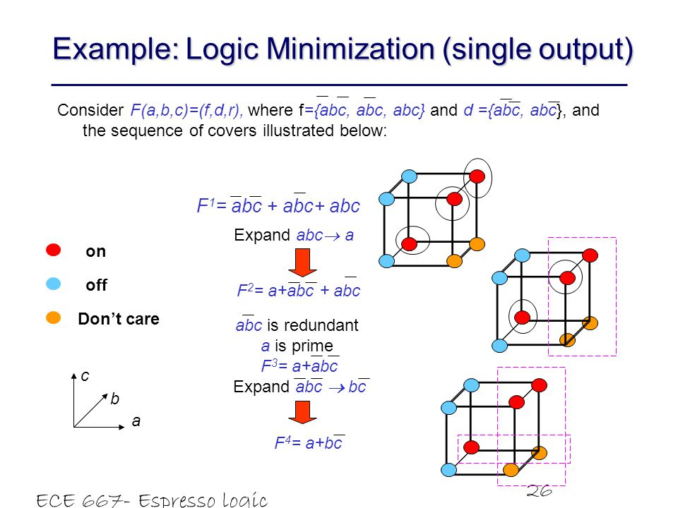 Example: Logic Minimization (single output)