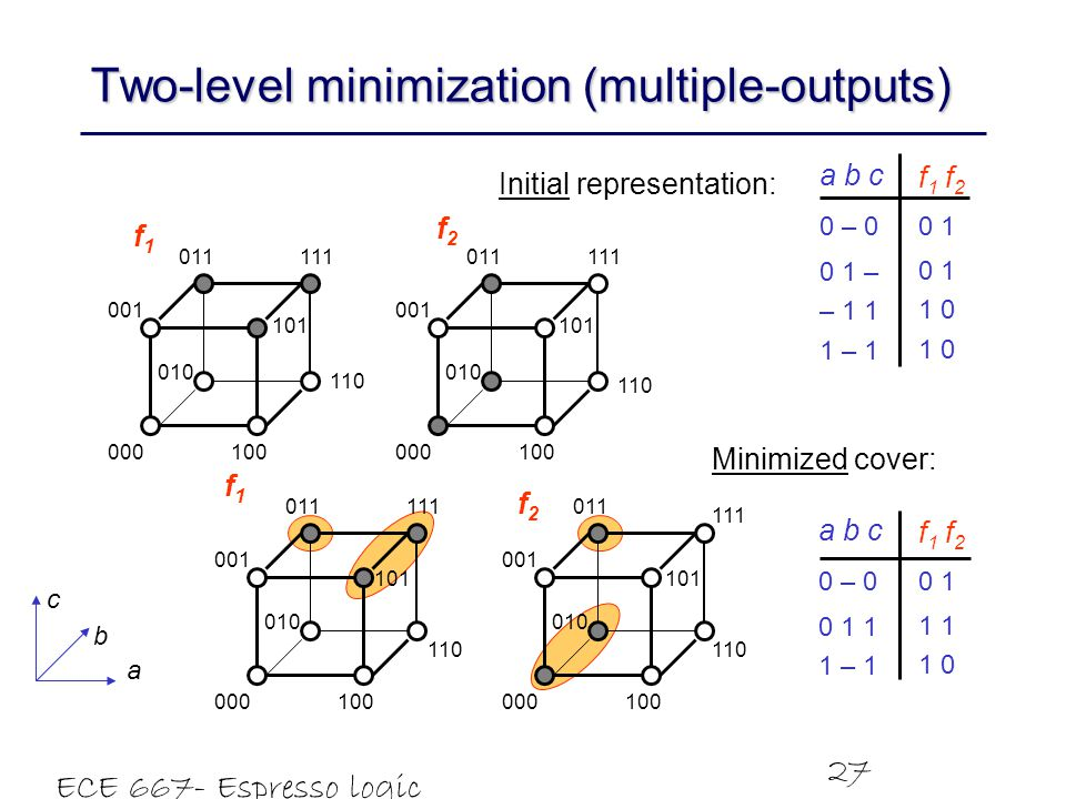 Two-level minimization (multiple-outputs)