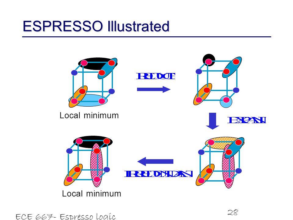 ESPRESSO Illustrated ECE 667- Espresso logic minimizer minimum Local