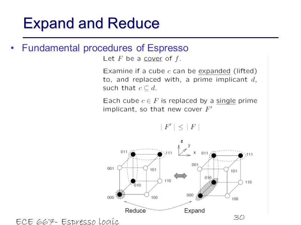 Expand and Reduce Fundamental procedures of Espresso