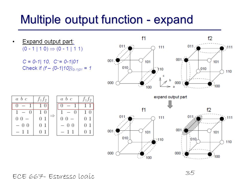 Multiple output function - expand