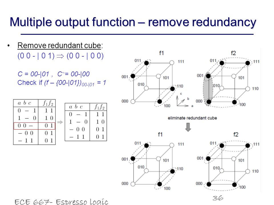 Multiple output function – remove redundancy