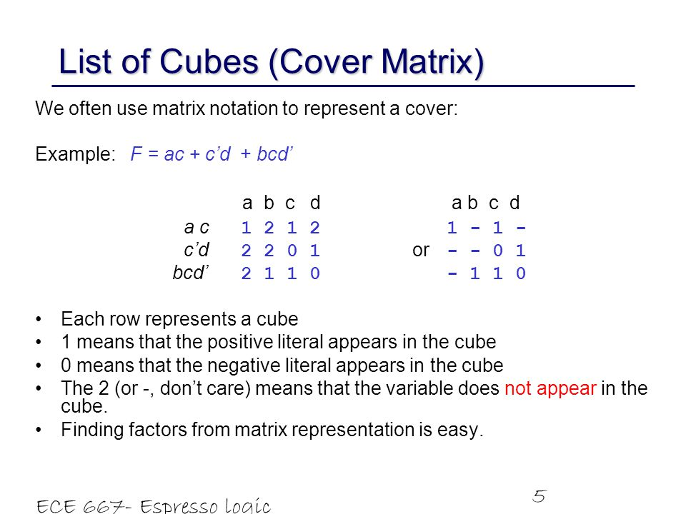 List of Cubes (Cover Matrix)